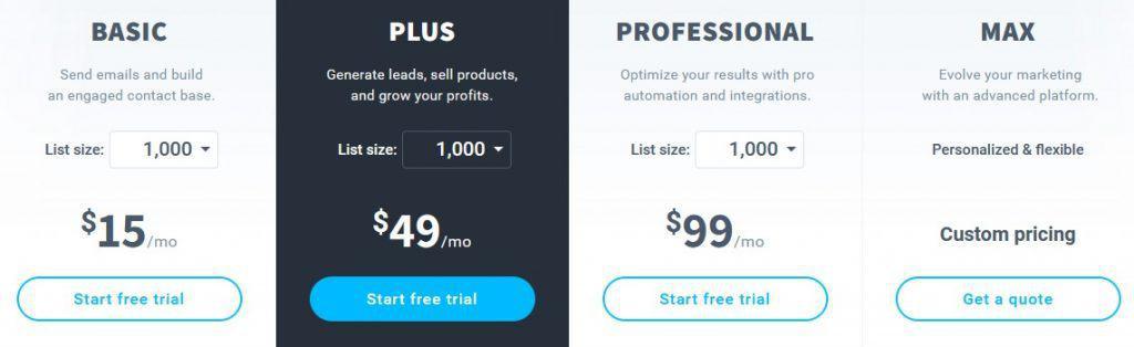 GetReponse Pricing